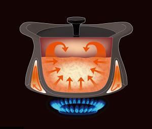 土鍋を強火で使う際の正しい方法