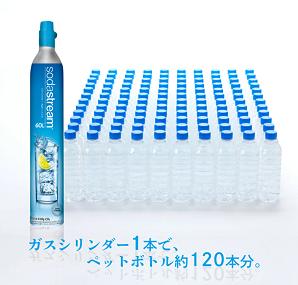 強炭酸を作ることができるソーダメーカー